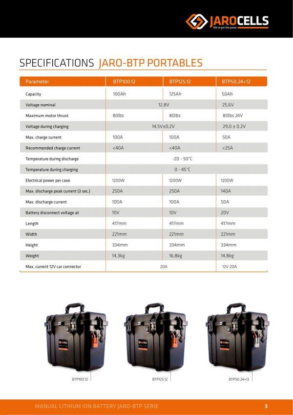 Specifiche batterie Jarocells A Valigetta