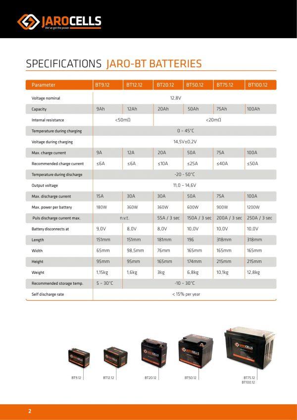 Specifiche batterie Jarocells 12 Volts